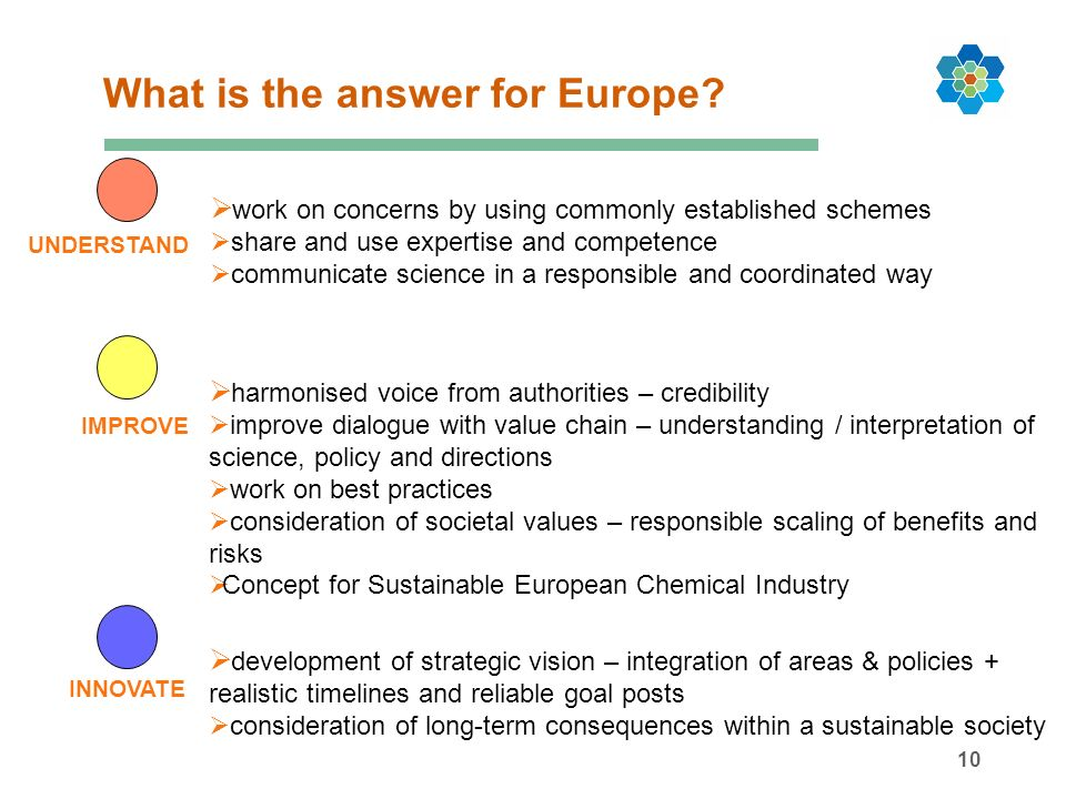 10 What is the answer for Europe.