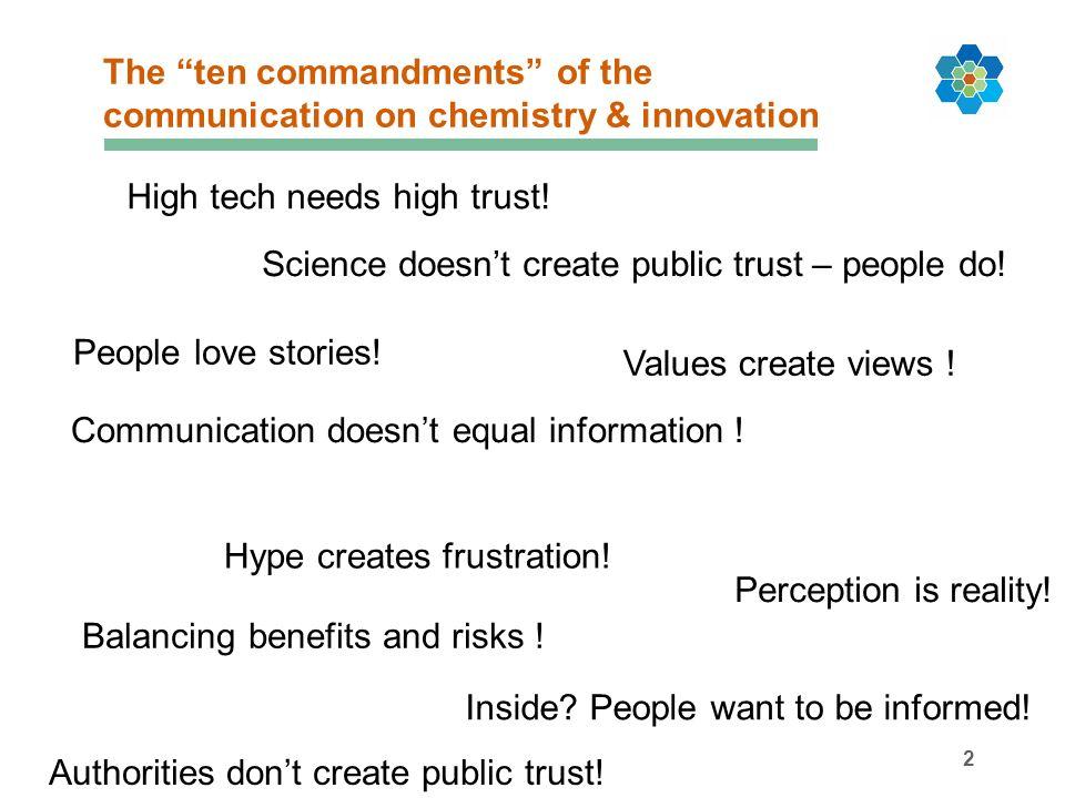 3 Aspects of regulation (1a)