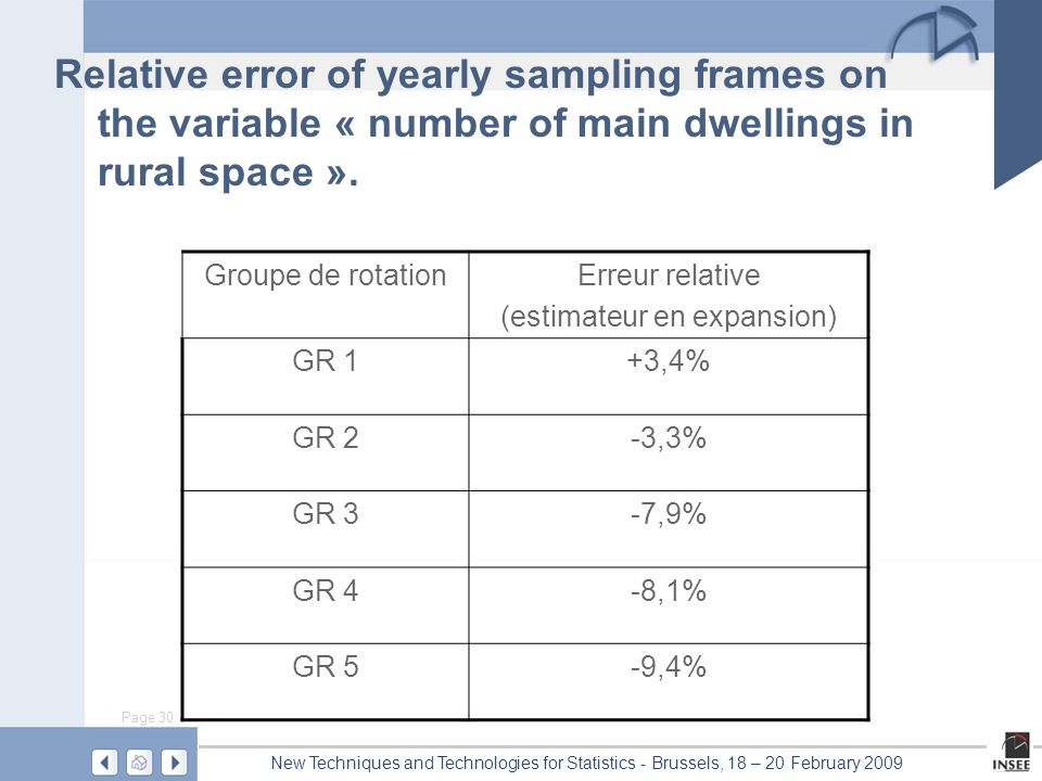 Page 30 New Techniques and Technologies for Statistics - Brussels, 18 – 20 February 2009 Relative error of yearly sampling frames on the variable « number of main dwellings in rural space ».