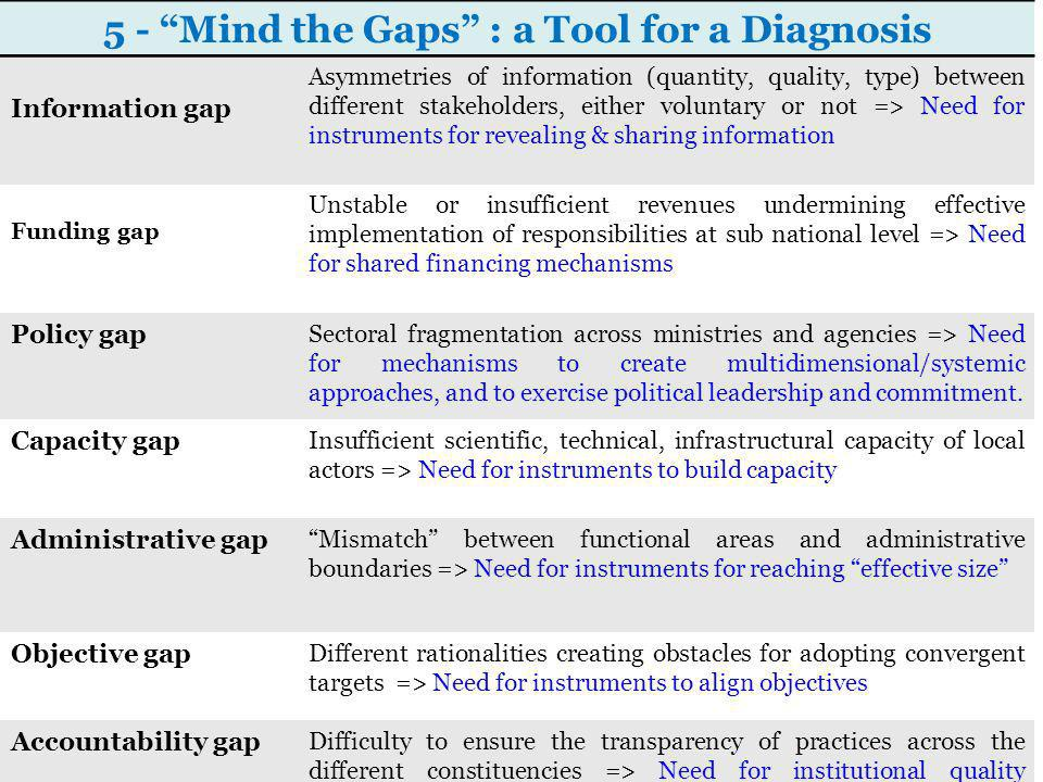 5 - Mind the Gaps : a Tool for a Diagnosis Information gap Asymmetries of information (quantity, quality, type) between different stakeholders, either