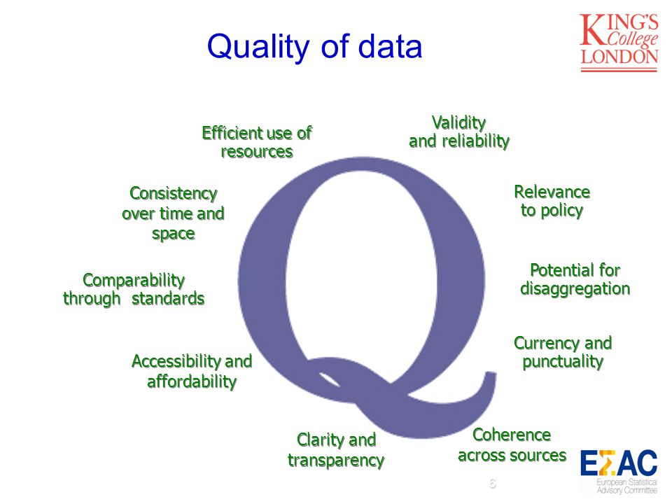 Quality of data Currency and punctuality Relevance to policy Potential for disaggregation Coherence across sources Clarity and transparency Consistency over time and space Validity and reliability Validity and reliability Comparability through standards Accessibility and affordability Efficient use of resources 6