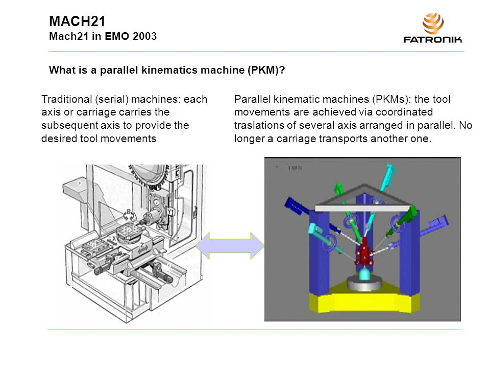 MACH21 Mach21 in EMO 2003 What is a parallel kinematics machine (PKM)? Traditional (serial) machines: each axis or carriage carries the subsequent axi