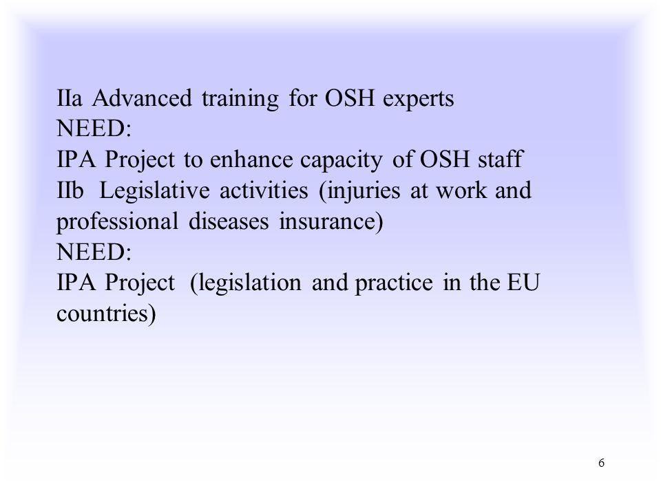 6 IIa Advanced training for OSH experts NEED: IPA Project to enhance capacity of OSH staff IIb Legislative activities (injuries at work and profession