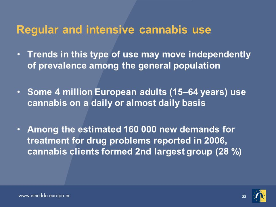 33 Regular and intensive cannabis use Trends in this type of use may move independently of prevalence among the general population Some 4 million European adults (15–64 years) use cannabis on a daily or almost daily basis Among the estimated 160 000 new demands for treatment for drug problems reported in 2006, cannabis clients formed 2nd largest group (28 %)
