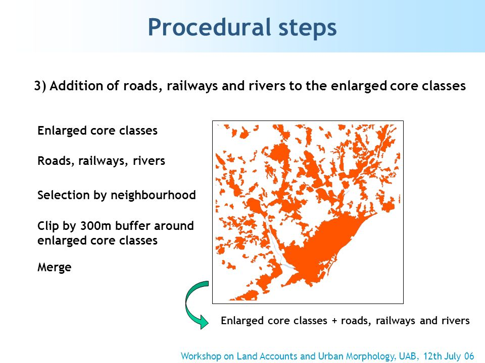 Procedural steps 4) Addition of forest and scrub classes fully within the core classes Enlarged c.c.