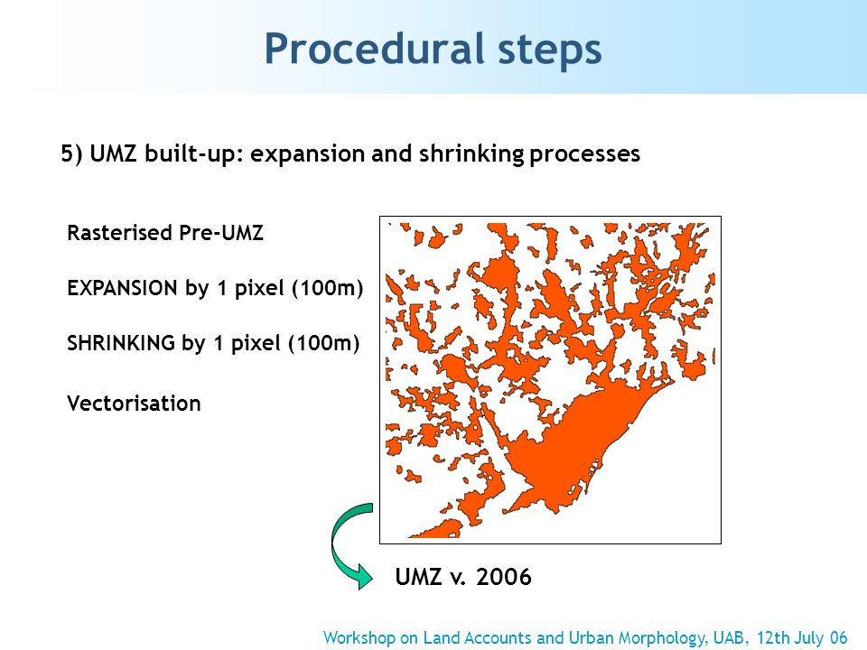Procedural steps 5) UMZ built-up: expansion and shrinking processes Workshop on Land Accounts and Urban Morphology, UAB, 12th July 06 Rasterised Pre-U