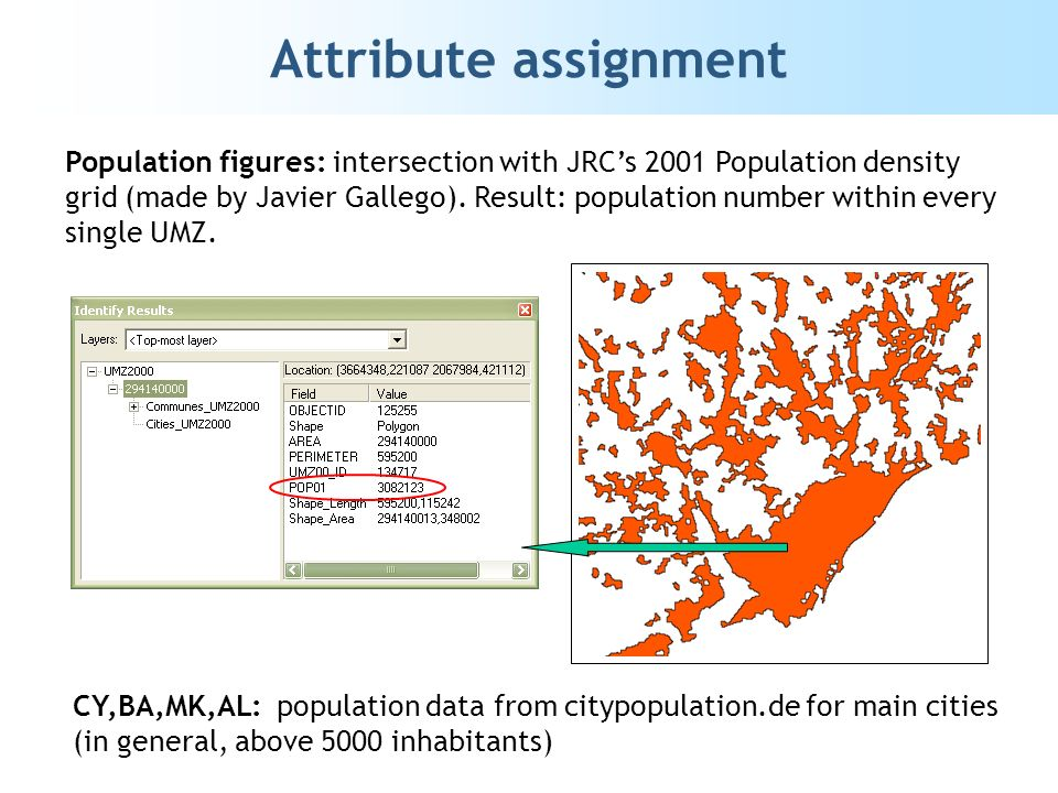 Attribute assignment Population figures: intersection with JRCs 2001 Population density grid (made by Javier Gallego).