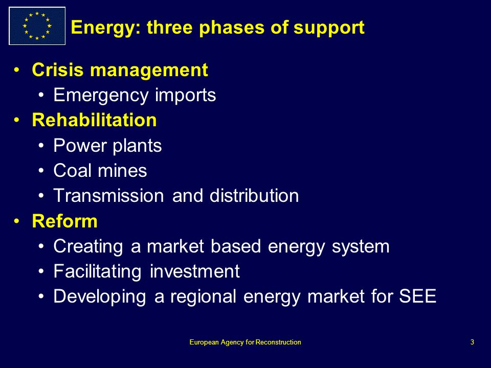 European Agency for Reconstruction3 Energy: three phases of support Crisis management Emergency imports Rehabilitation Power plants Coal mines Transmission and distribution Reform Creating a market based energy system Facilitating investment Developing a regional energy market for SEE