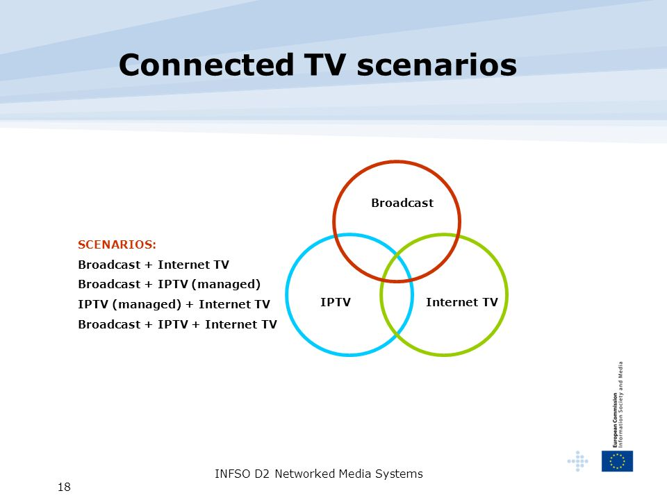 INFSO D2 Networked Media Systems 18 Connected TV scenarios SCENARIOS: Broadcast + Internet TV Broadcast + IPTV (managed) IPTV (managed) + Internet TV Broadcast + IPTV + Internet TV Broadcast IPTVInternet TV