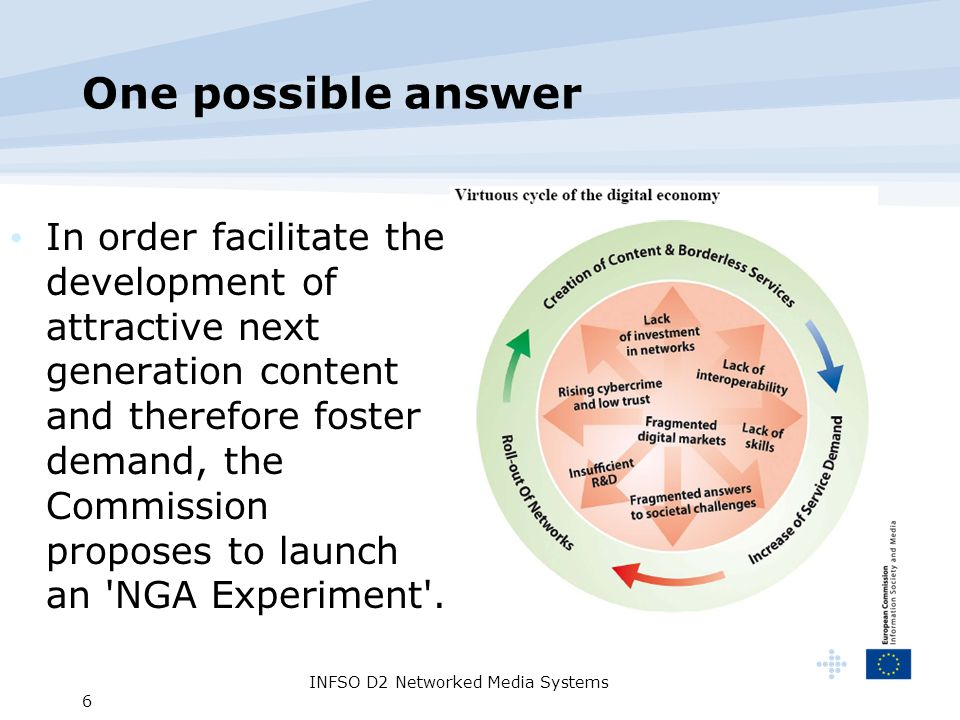 INFSO D2 Networked Media Systems 6 One possible answer In order facilitate the development of attractive next generation content and therefore foster demand, the Commission proposes to launch an NGA Experiment .