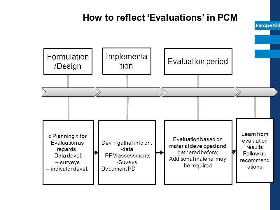 EuropeAid Formulation /Design Evaluation period « Planning » for Evaluation as regards: -Data devel. -- surveys -- indicator devel. Dev + gather info