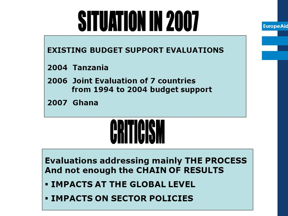 EuropeAid EXISTING BUDGET SUPPORT EVALUATIONS 2004 Tanzania 2006 Joint Evaluation of 7 countries from 1994 to 2004 budget support 2007 Ghana Evaluations addressing mainly THE PROCESS And not enough the CHAIN OF RESULTS IMPACTS AT THE GLOBAL LEVEL IMPACTS ON SECTOR POLICIES