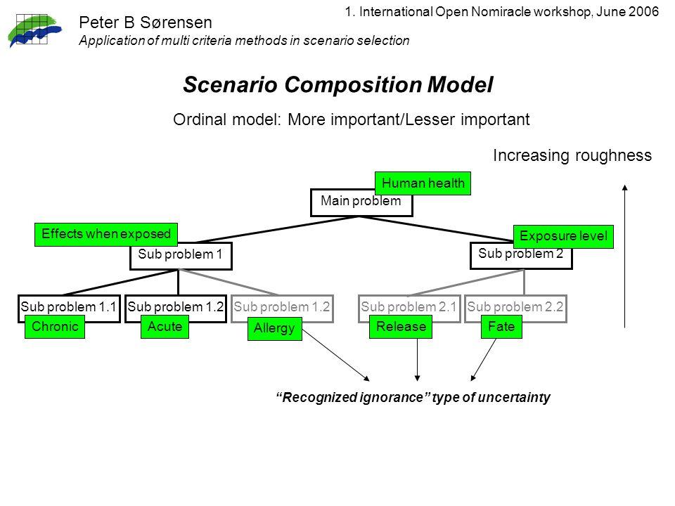 1. International Open Nomiracle workshop, June 2006 Peter B Sørensen Application of multi criteria methods in scenario selection Scenario Composition