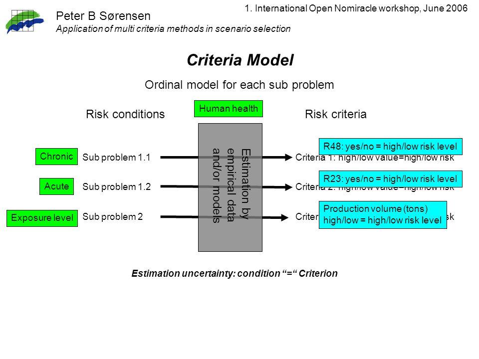 1. International Open Nomiracle workshop, June 2006 Peter B Sørensen Application of multi criteria methods in scenario selection Criteria Model Ordina