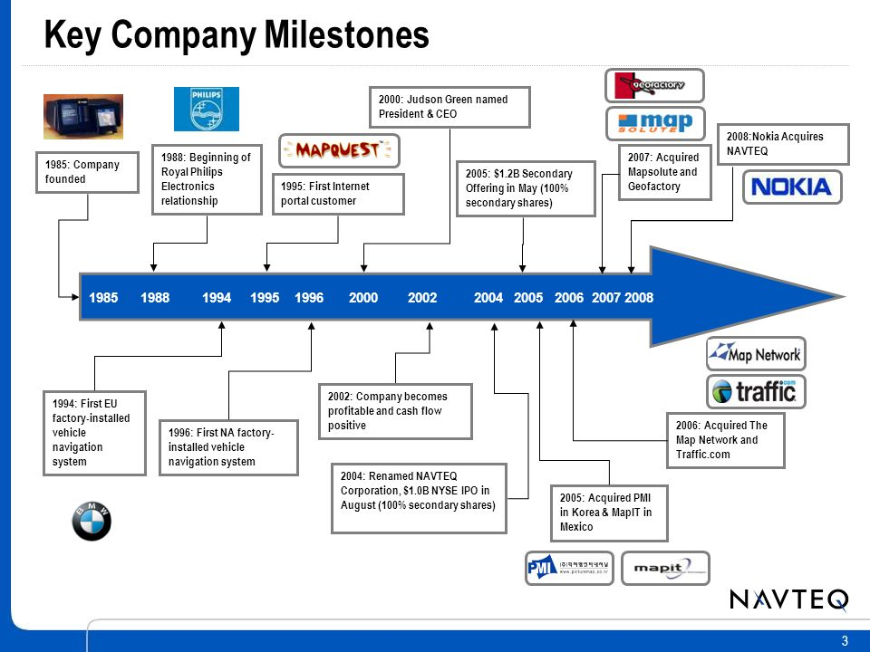 3 Key Company Milestones 1985 1988 1994 1995 1996 2000 2002 2004 2005 2006 2007 2008 1985: Company founded 2005: $1.2B Secondary Offering in May (100% secondary shares) 1988: Beginning of Royal Philips Electronics relationship 2000: Judson Green named President & CEO 2002: Company becomes profitable and cash flow positive 2004: Renamed NAVTEQ Corporation, $1.0B NYSE IPO in August (100% secondary shares) 1994: First EU factory-installed vehicle navigation system 1996: First NA factory- installed vehicle navigation system 1995: First Internet portal customer 2005: Acquired PMI in Korea & MapIT in Mexico 2006: Acquired The Map Network and Traffic.com 2007: Acquired Mapsolute and Geofactory 2008:Nokia Acquires NAVTEQ