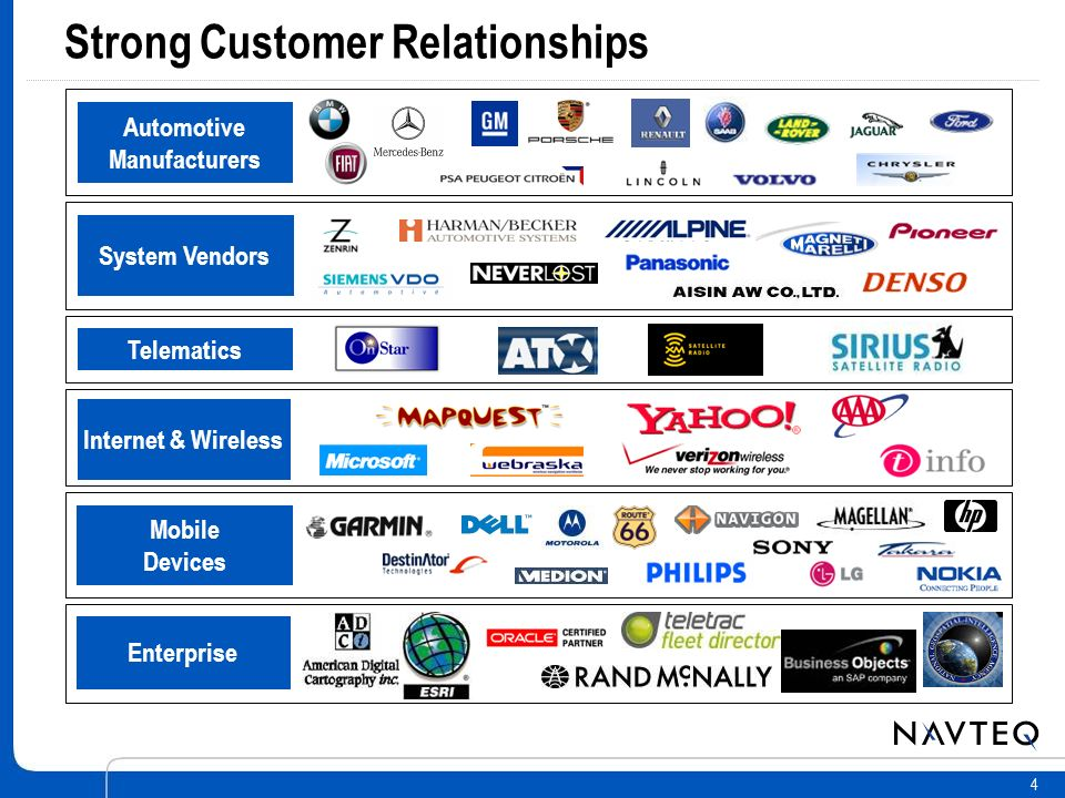 4 Strong Customer Relationships Automotive Manufacturers System Vendors Telematics Internet & Wireless Mobile Devices Enterprise