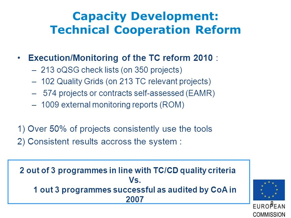 8 Capacity Development: Technical Cooperation Reform Execution/Monitoring of the TC reform 2010 : –213 oQSG check lists (on 350 projects) –102 Quality Grids (on 213 TC relevant projects) – 574 projects or contracts self-assessed (EAMR) –1009 external monitoring reports (ROM) 1) Over 50% of projects consistently use the tools 2) Consistent results accross the system : 2 out of 3 programmes in line with TC/CD quality criteria Vs.