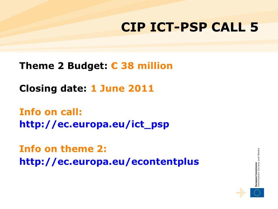 CIP ICT-PSP CALL 5 Theme 2 Budget: 38 million Closing date: 1 June 2011 Info on call: http://ec.europa.eu/ict_psp Info on theme 2: http://ec.europa.eu/econtentplus