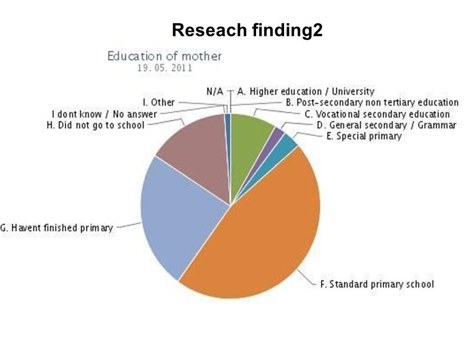 Reseach finding2