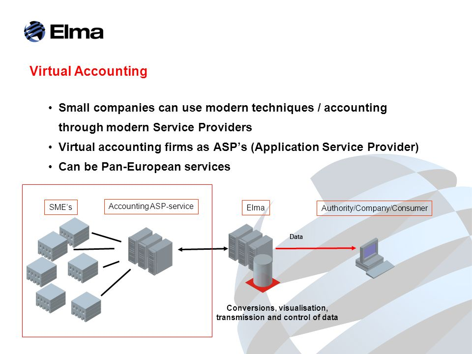 Virtual Accounting Small companies can use modern techniques / accounting through modern Service Providers Virtual accounting firms as ASPs (Application Service Provider) Can be Pan-European services SMEs Elma Authority/Company/Consumer Conversions, visualisation, transmission and control of data Data Accounting ASP-service