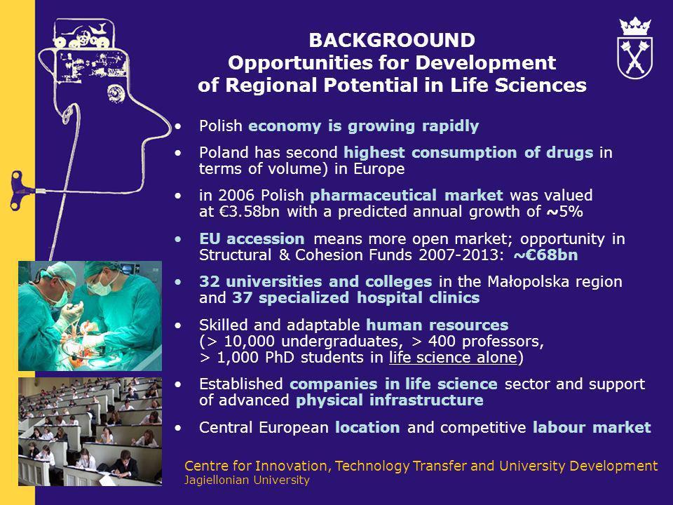 Centre for Innovation, Technology Transfer and University Development Jagiellonian University BACKGROOUND Opportunities for Development of Regional Po