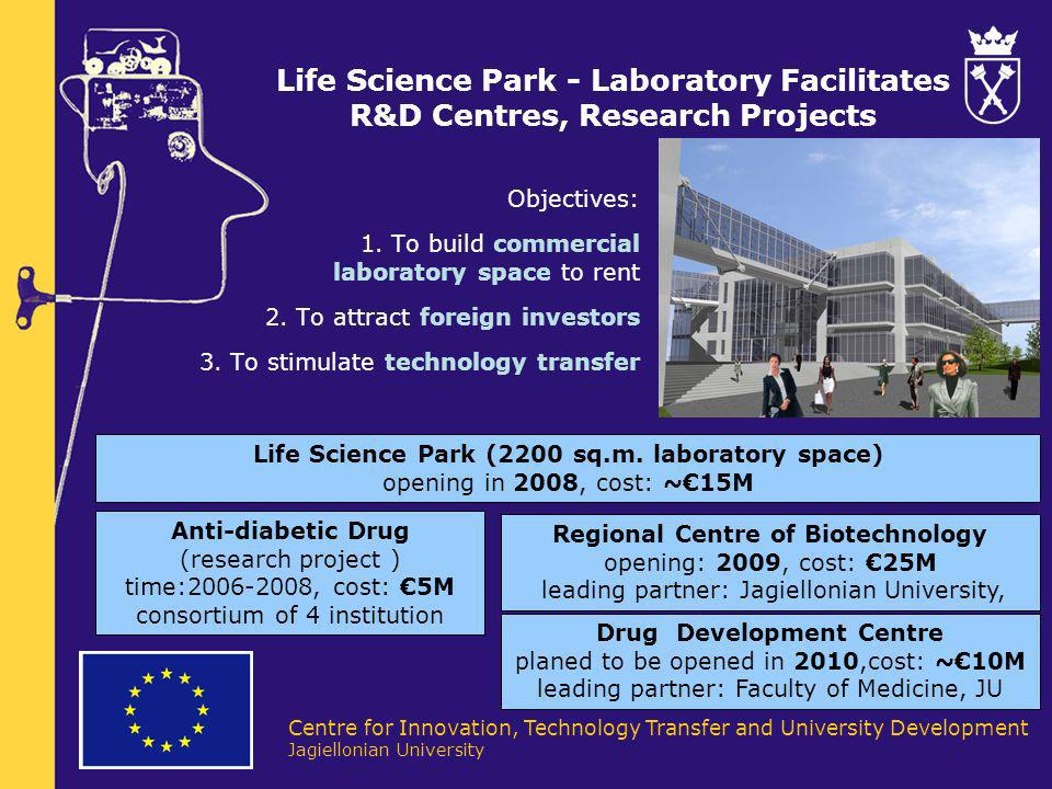 Centre for Innovation, Technology Transfer and University Development Jagiellonian University to get more information about Life Science Cluster Krakow visit our website: www.lifescience.pl