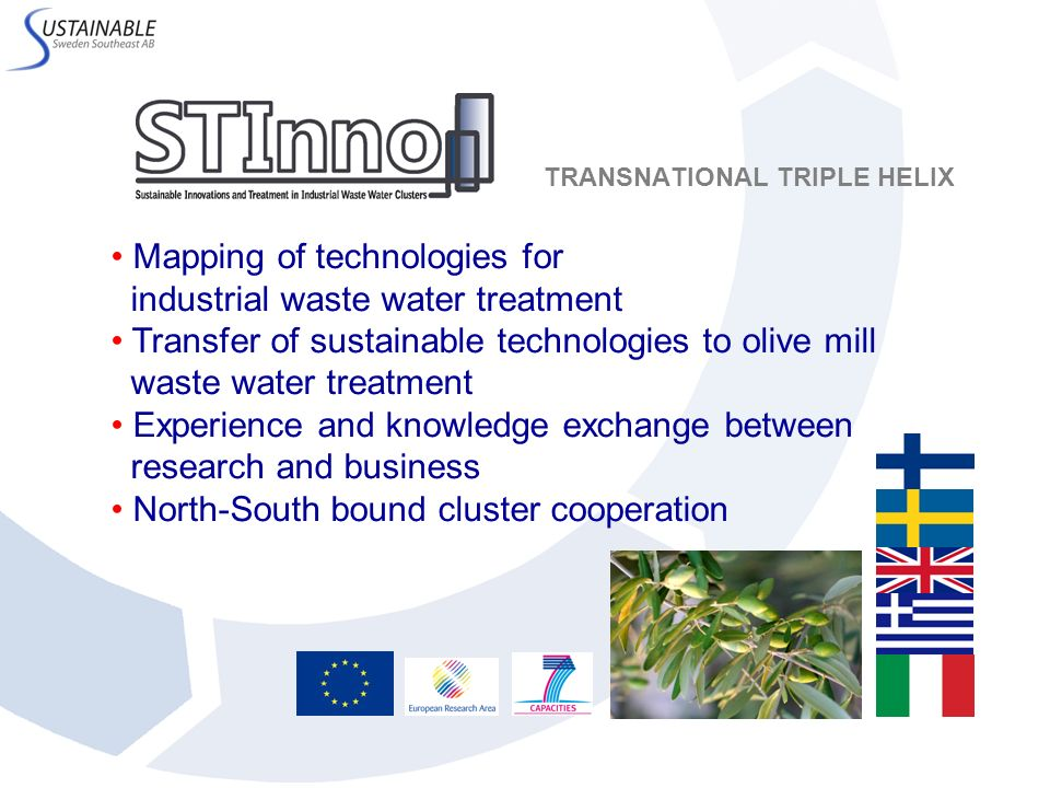 Mapping of technologies for industrial waste water treatment Transfer of sustainable technologies to olive mill waste water treatment Experience and k