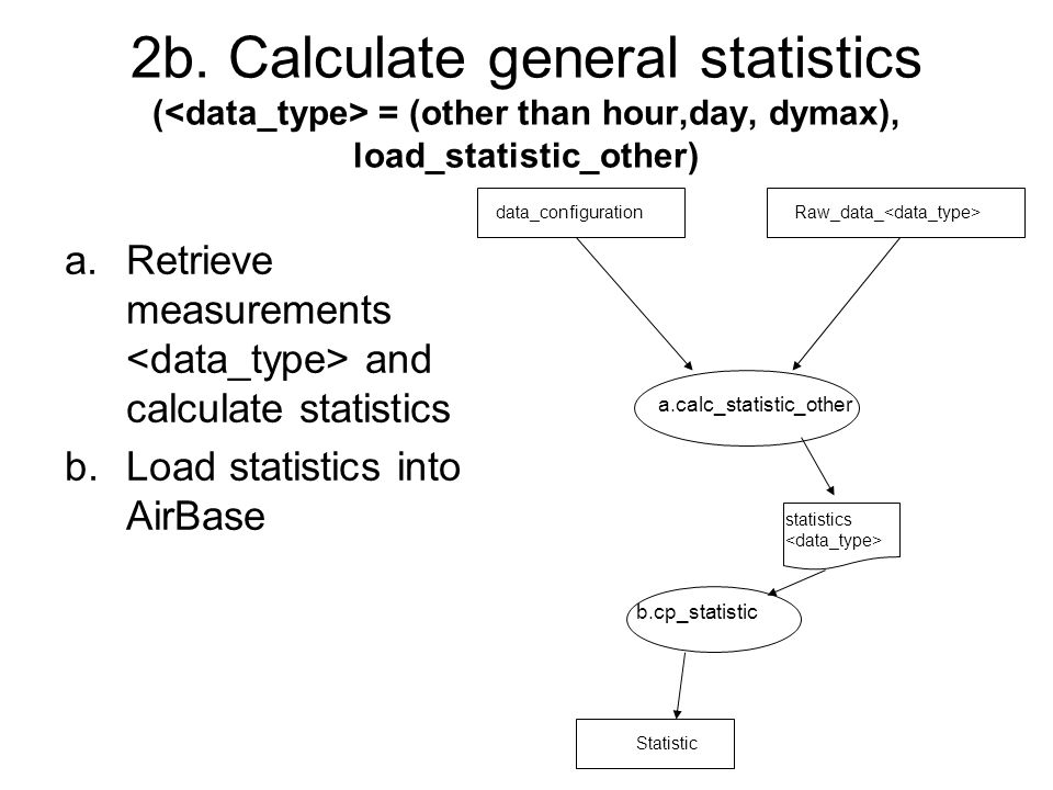 2b. Calculate general statistics ( = (other than hour,day, dymax), load_statistic_other) a.Retrieve measurements and calculate statistics b.Load stati