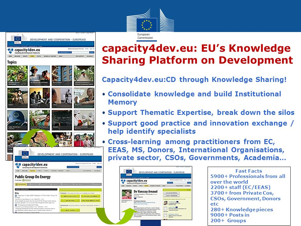 capacity4dev.eu: EUs Knowledge Sharing Platform on Development Fast Facts Professionals from all over the world staff (EC/EEAS) from Private Cos, CSOs, Government, Donors etc 280+ Knowledge pieces Posts in 200+ Groups Capacity4dev.eu:CD through Knowledge Sharing.