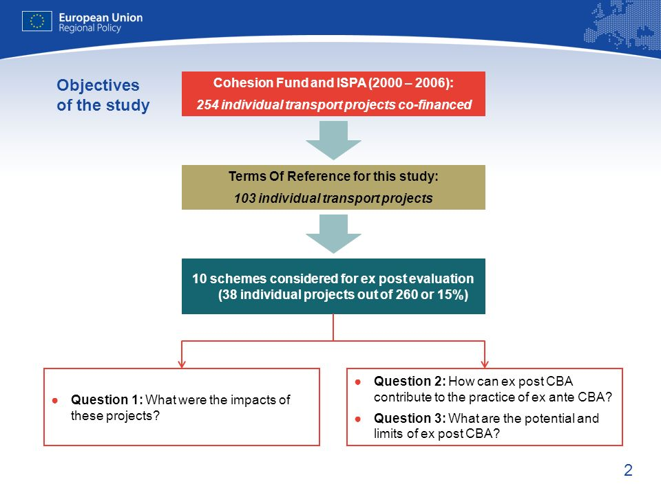 2 Objectives of the study Cohesion Fund and ISPA (2000 – 2006): 254 individual transport projects co-financed Terms Of Reference for this study: 103 individual transport projects 10 schemes considered for ex post evaluation (38 individual projects out of 260 or 15%) Question 1: What were the impacts of these projects.