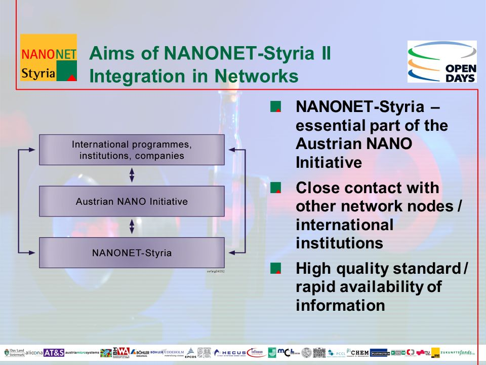 Aims of NANONET-Styria II Integration in Networks NANONET-Styria – essential part of the Austrian NANO Initiative Close contact with other network nodes / international institutions High quality standard / rapid availability of information