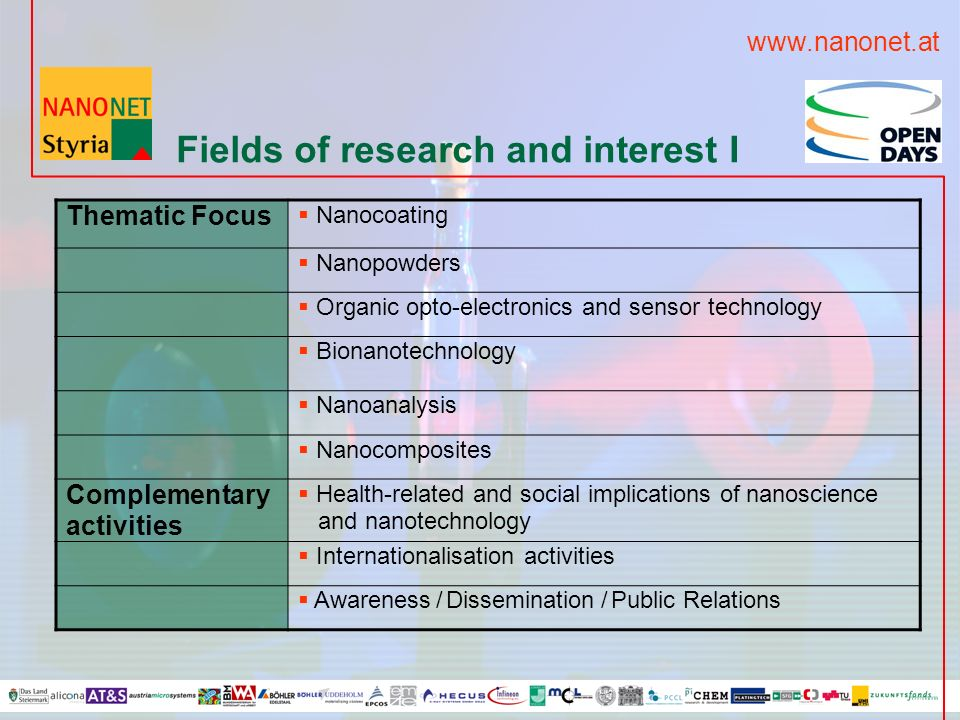Fields of research and interest I Thematic Focus Nanocoating Nanopowders Organic opto-electronics and sensor technology Bionanotechnology Nanoanalysis Nanocomposites Complementary activities Health-related and social implications of nanoscience and nanotechnology Internationalisation activities Awareness / Dissemination / Public Relations www.nanonet.at