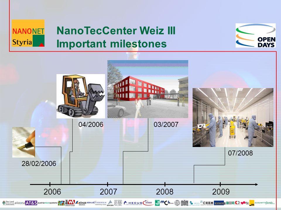 NanoTecCenter Weiz III Important milestones 2006200720082009 28/02/2006 04/200603/2007 07/2008