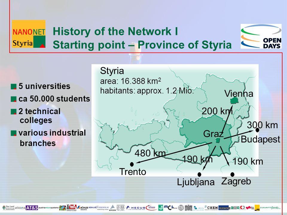 History of the Network I Starting point – Province of Styria Vienna Budapest Ljubljana Zagreb 300 km 190 km 200 km Styria area: 16.388 km 2 habitants: approx.