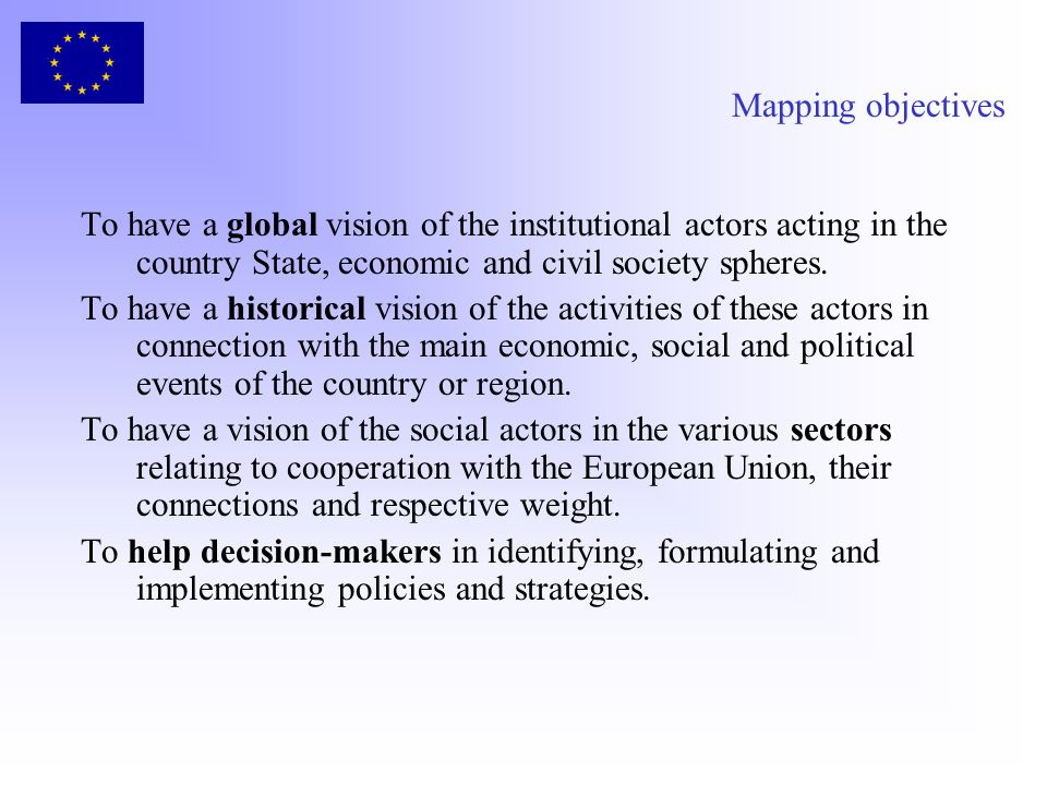 Mapping objectives To have a global vision of the institutional actors acting in the country State, economic and civil society spheres. To have a hist