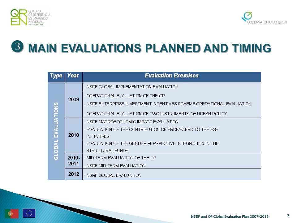 MAIN EVALUATIONS PLANNED AND TIMING MAIN EVALUATIONS PLANNED AND TIMING 7 NSRF and OP Global Evaluation Plan 2007-2013