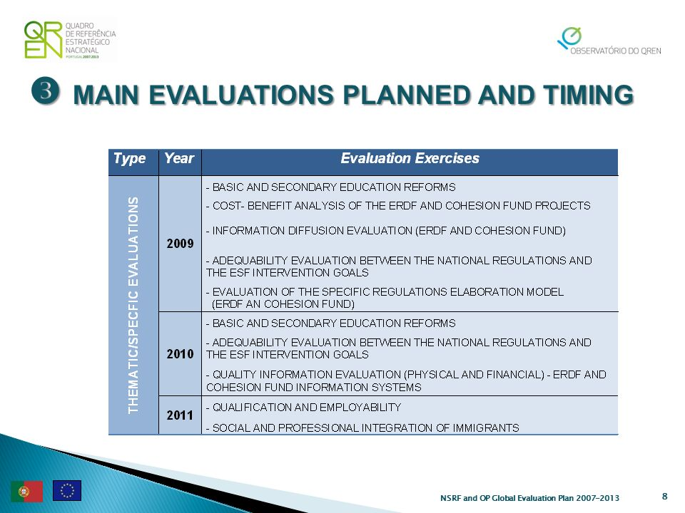 MAIN EVALUATIONS PLANNED AND TIMING MAIN EVALUATIONS PLANNED AND TIMING 8 NSRF and OP Global Evaluation Plan 2007-2013