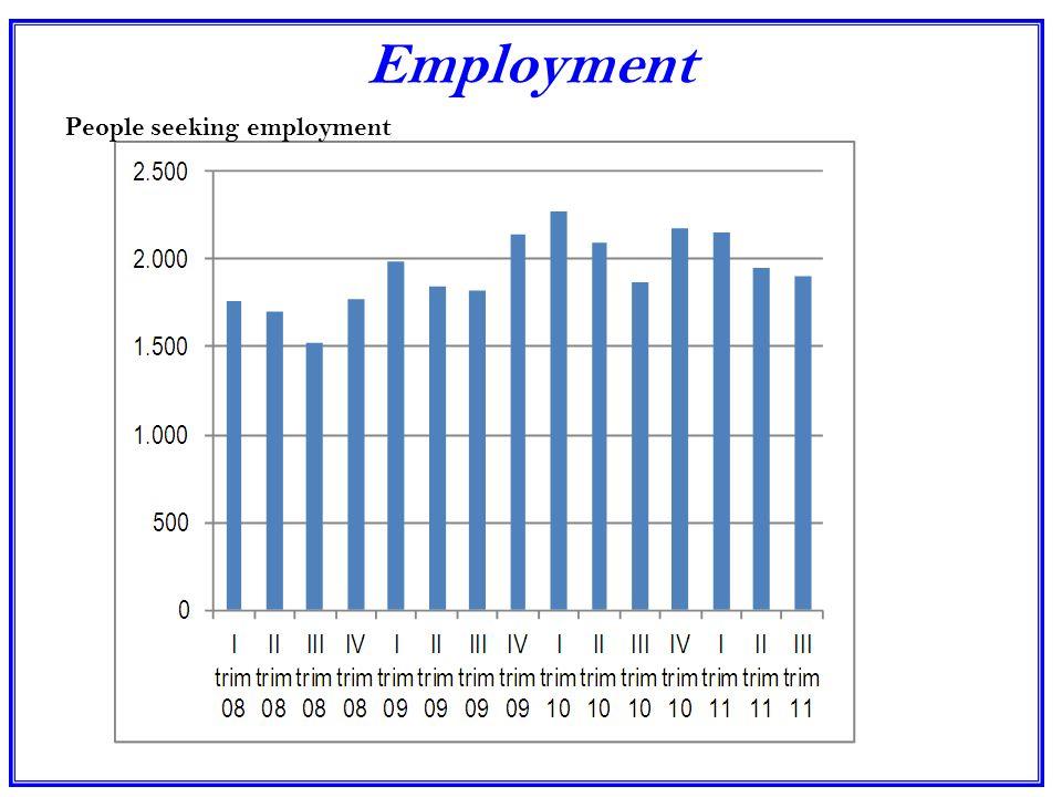 Employment People seeking employment