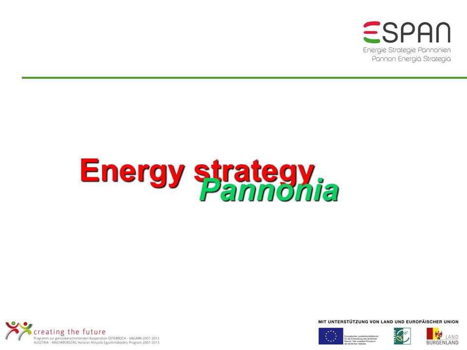 Energy strategy Pannonia Pannonia