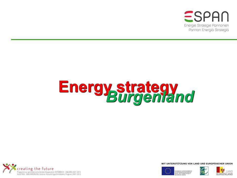 Energy strategy Burgenland Burgenland