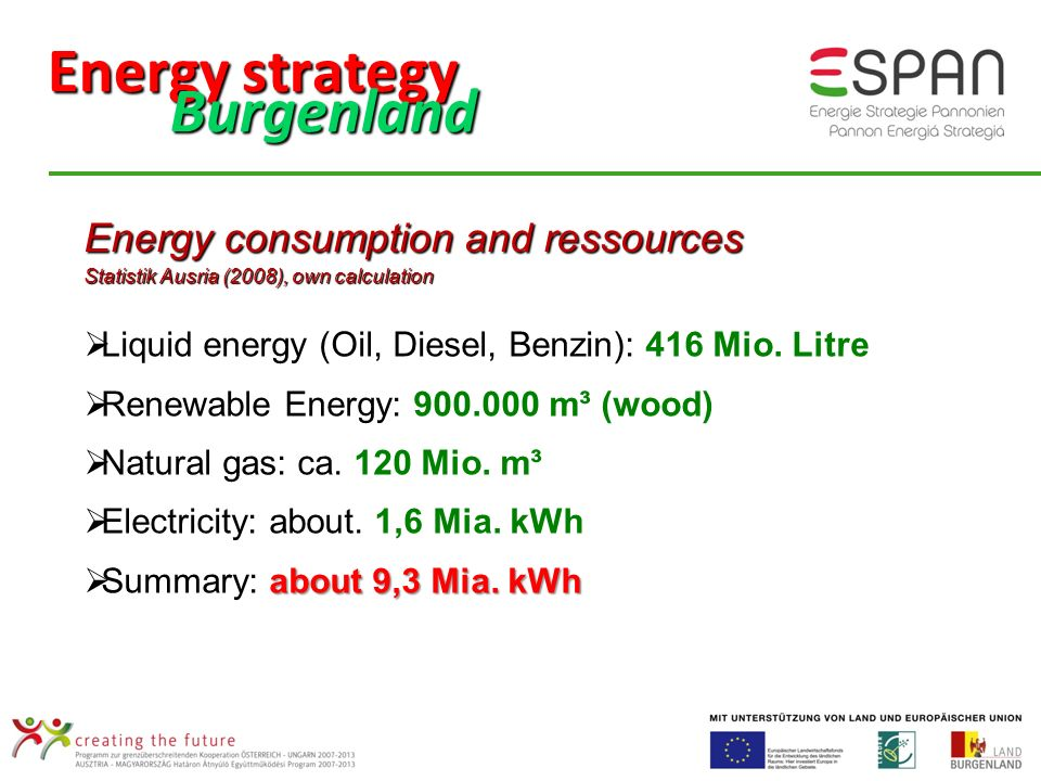 Energy consumption and ressources Statistik Ausria (2008), own calculation Liquid energy (Oil, Diesel, Benzin): 416 Mio.