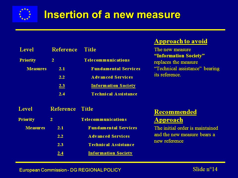 European Commission - DG REGIONAL POLICY Slide n°14 Insertion of a new measure Approach to avoid The new measure Information Society replaces the measure Technical assistance bearing its reference.