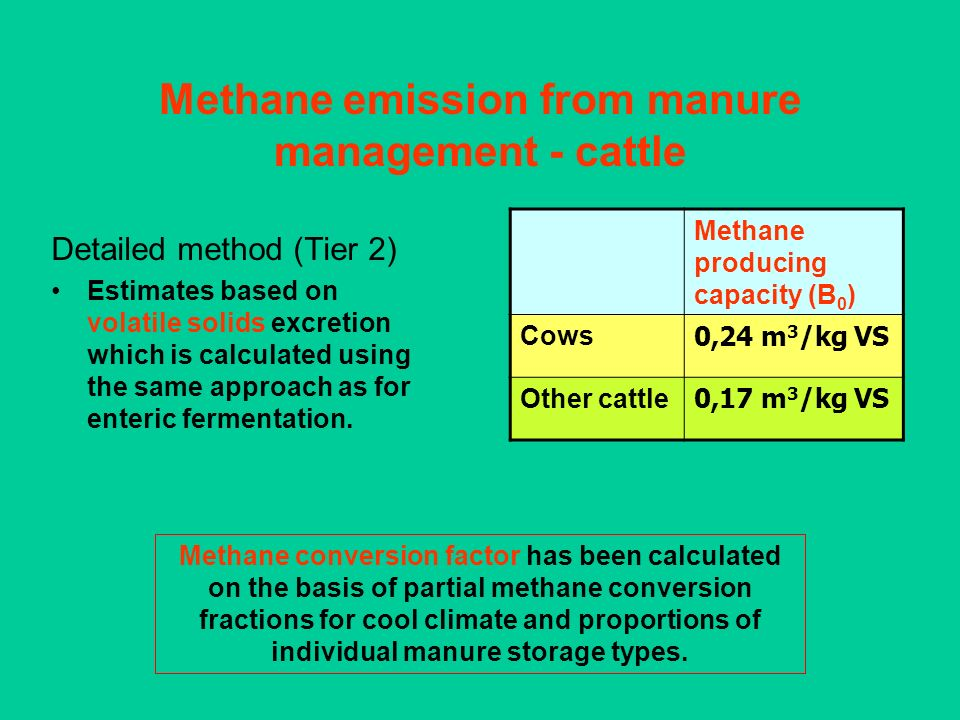 Methane emission from manure management - cattle Detailed method (Tier 2) Estimates based on volatile solids excretion which is calculated using the s
