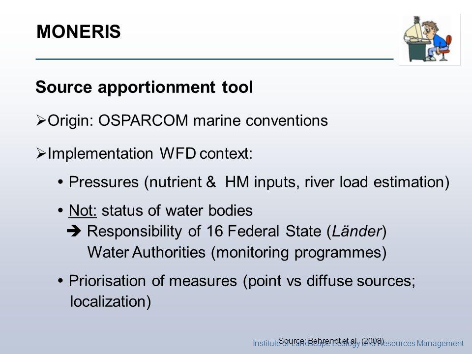 Institute of Landscape Ecology and Resources Management MONERIS Source: Behrendt et al. (2008) Source apportionment tool Origin: OSPARCOM marine conve