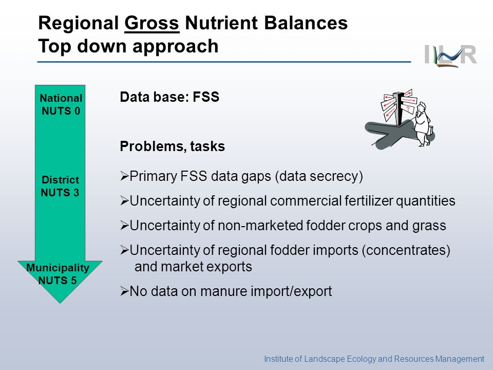 Institute of Landscape Ecology and Resources Management Primary FSS data gaps (data secrecy) Uncertainty of regional commercial fertilizer quantities Uncertainty of non-marketed fodder crops and grass Uncertainty of regional fodder imports (concentrates) and market exports No data on manure import/export Regional Gross Nutrient Balances Top down approach Data base: FSS Problems, tasks National NUTS 0 District NUTS 3 Municipality NUTS 5