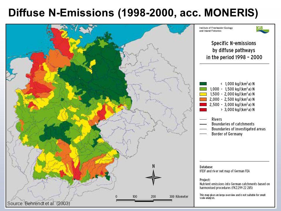 Institute of Landscape Ecology and Resources Management Source: Behrendt et al. (2003) Diffuse N-Emissions (1998-2000, acc. MONERIS)