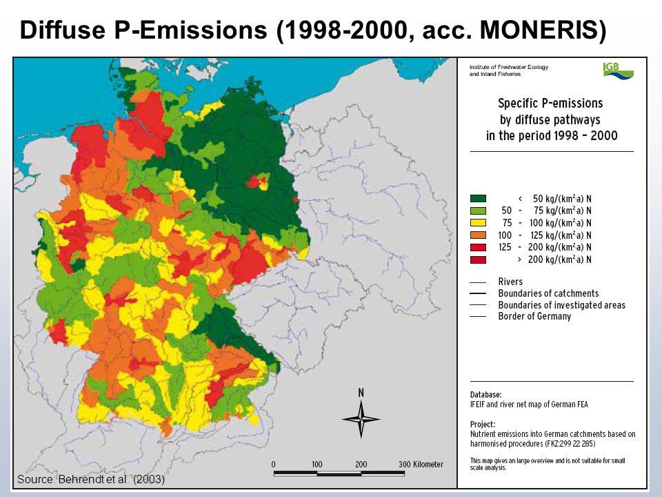 Institute of Landscape Ecology and Resources Management Source: Behrendt et al. (2003) Diffuse P-Emissions (1998-2000, acc. MONERIS)