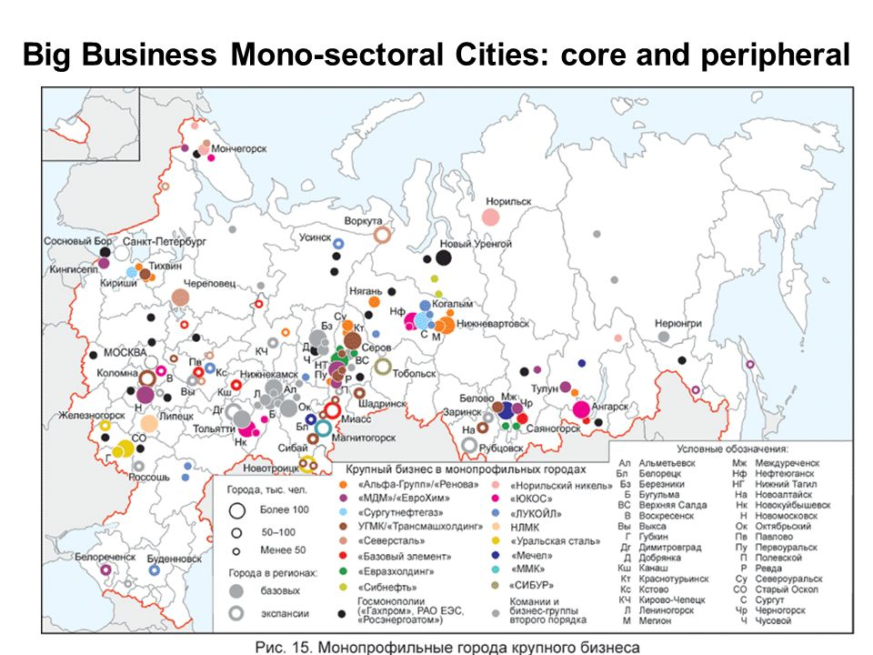 Big Business Mono-sectoral Cities: core and peripheral