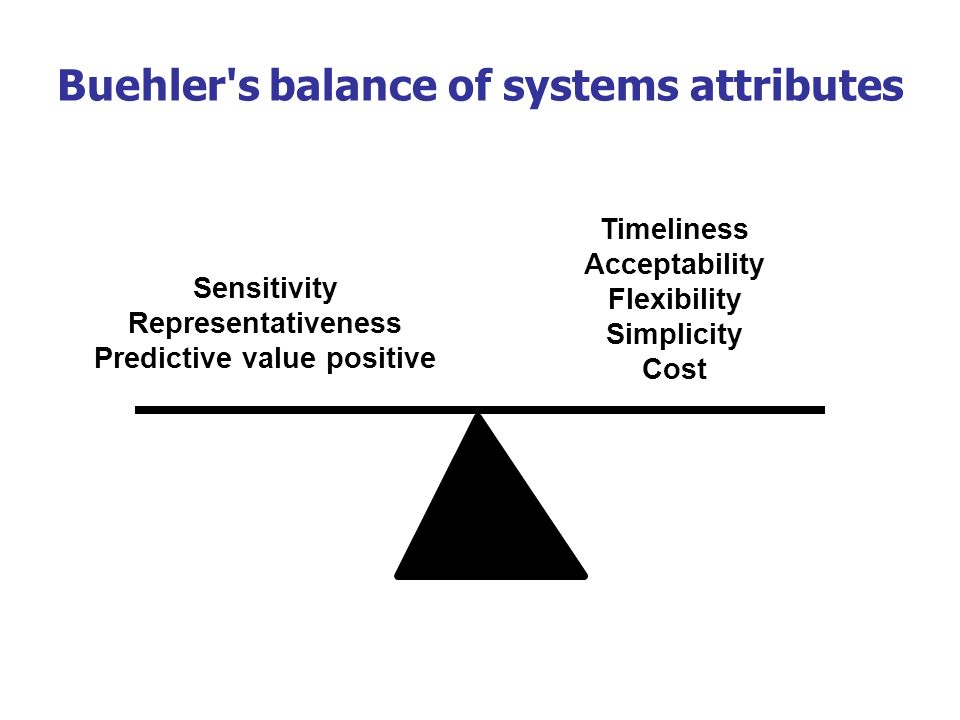 Sensitivity Representativeness Predictive value positive Timeliness Acceptability Flexibility Simplicity Cost Buehler's balance of systems attributes