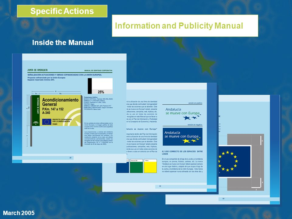 Inside the Manual Information and Publicity Manual Specific Actions March 2005